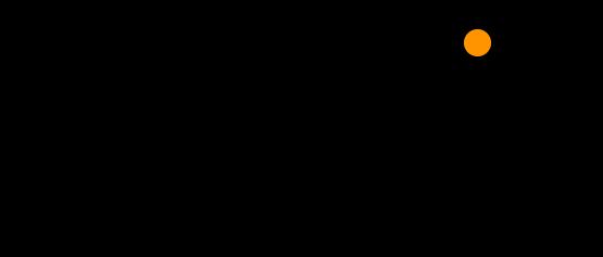 CySkin